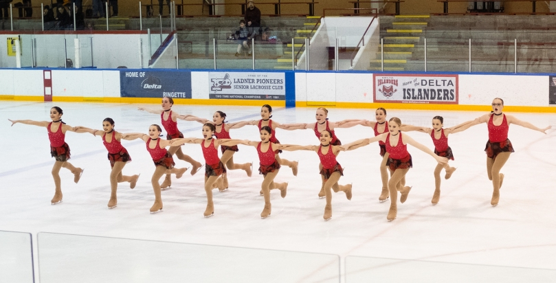 A synchro team doing an artistic line element